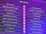 UEFA Women's Champions League first qualifying draw made