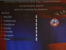 Armenian Premier League draw took place